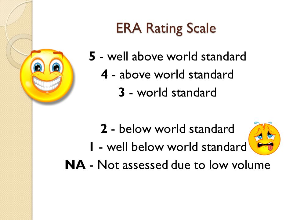 ERA Rating Scale 5 - well above world standard 4 - above world standard 3 - world standard 2 - below world standard 1 - well below world standard NA - Not assessed due to low volume