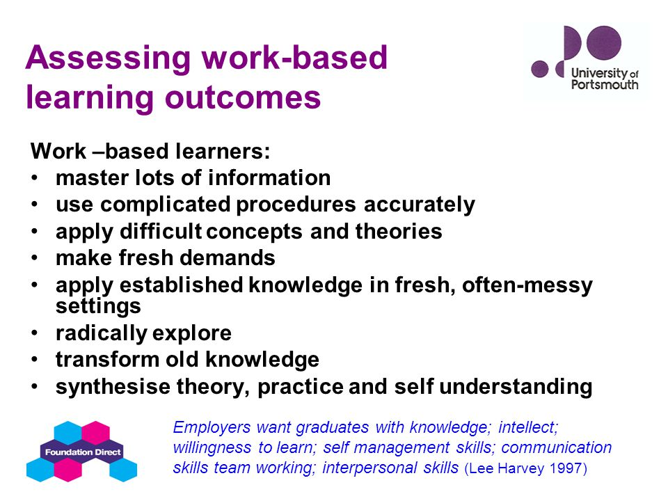 Assessing work-based learning outcomes Work –based learners: master lots of information use complicated procedures accurately apply difficult concepts and theories make fresh demands apply established knowledge in fresh, often-messy settings radically explore transform old knowledge synthesise theory, practice and self understanding Employers want graduates with knowledge; intellect; willingness to learn; self management skills; communication skills team working; interpersonal skills (Lee Harvey 1997)