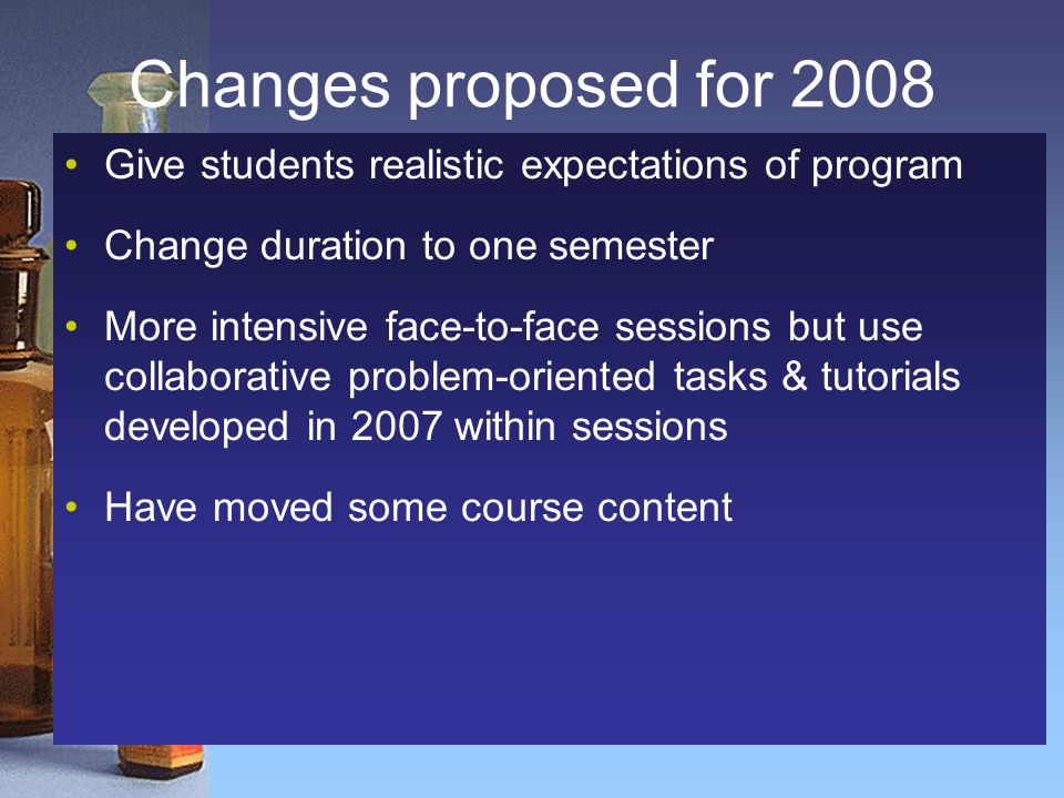 Changes proposed for 2008 Give students realistic expectations of program Change duration to one semester More intensive face-to-face sessions but use