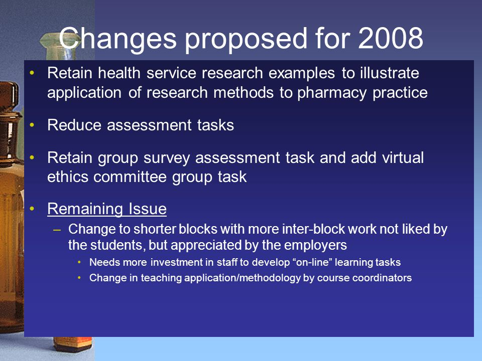 Changes proposed for 2008 Retain health service research examples to illustrate application of research methods to pharmacy practice Reduce assessment tasks Retain group survey assessment task and add virtual ethics committee group task Remaining Issue –Change to shorter blocks with more inter-block work not liked by the students, but appreciated by the employers Needs more investment in staff to develop on-line learning tasks Change in teaching application/methodology by course coordinators