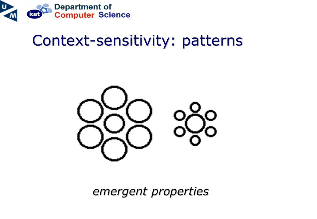 Context-sensitivity: patterns emergent properties