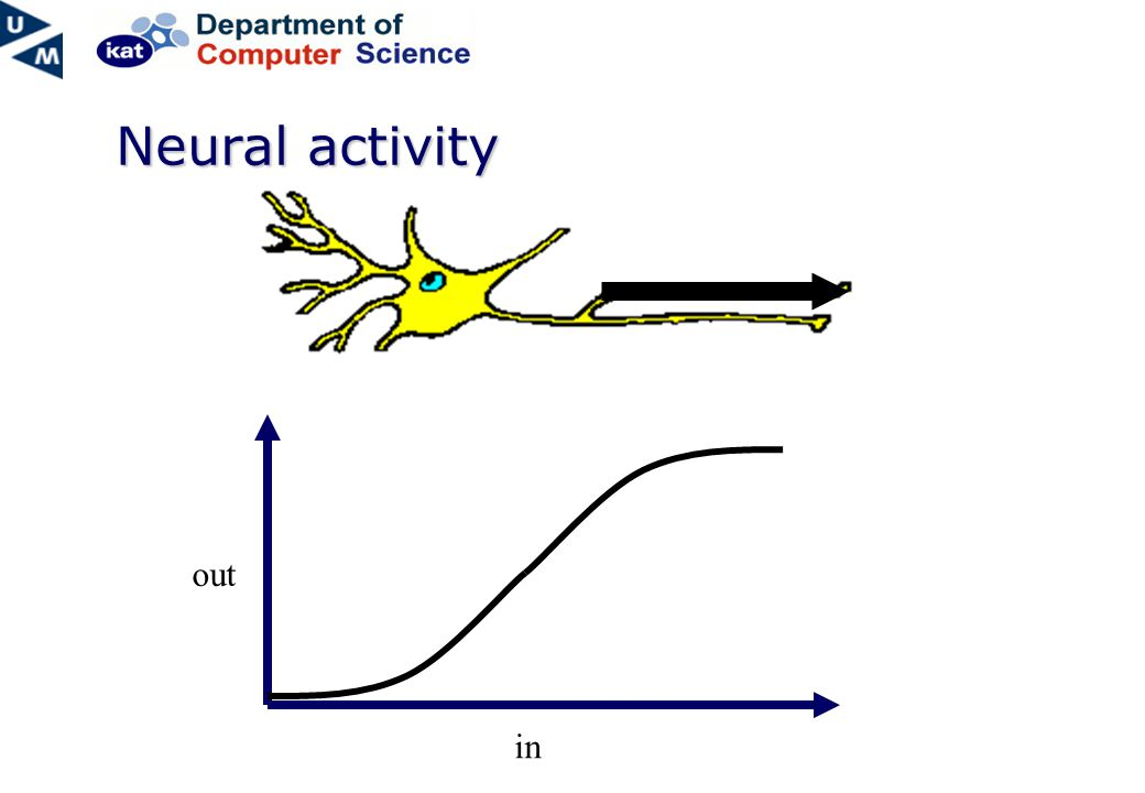 Neural activity in out