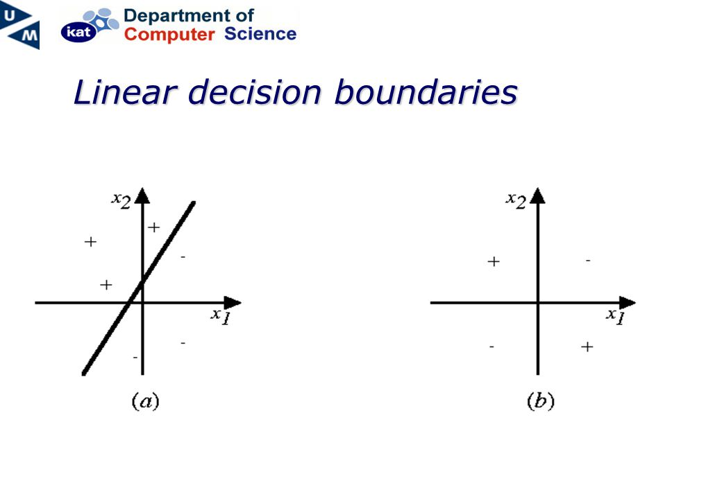 Linear decision boundaries