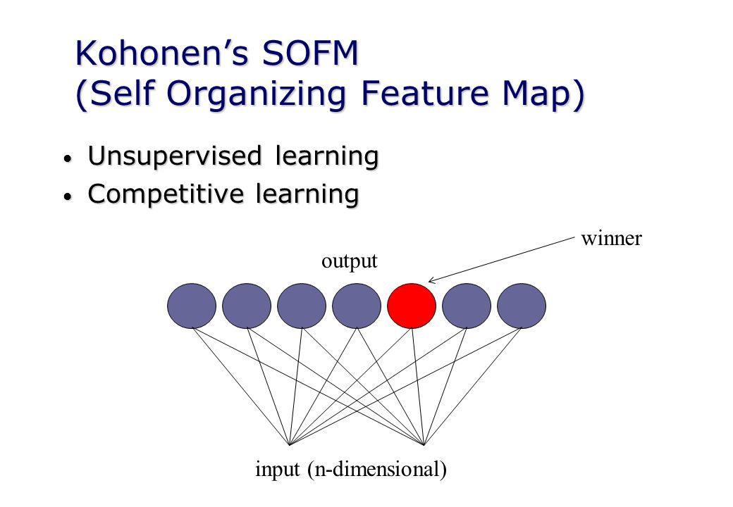 Kohonen's SOFM (Self Organizing Feature Map) Unsupervised learning Unsupervised learning Competitive learning Competitive learning output input (n-dimensional) winner