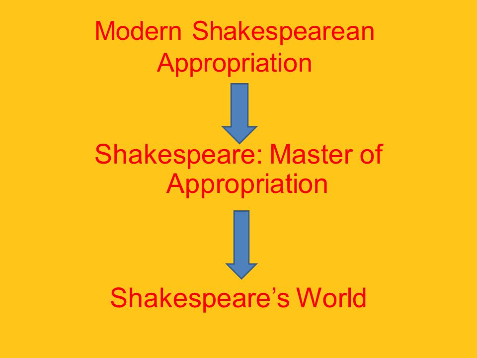 II- Shakespeare's World