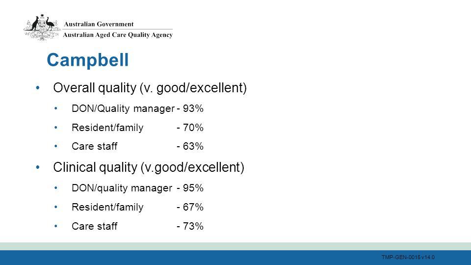TMP-GEN-0015 v14.0 Overall quality (v.