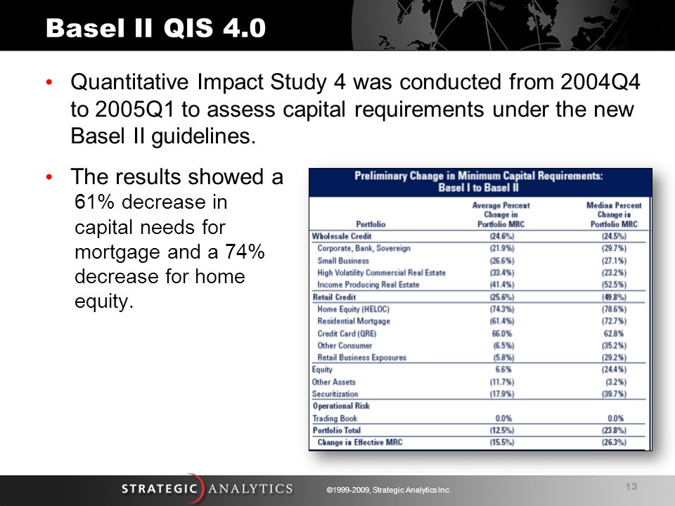 13 ©1999-2009, Strategic Analytics Inc. Basel II QIS 4.0 Quantitative Impact Study 4 was conducted from 2004Q4 to 2005Q1 to assess capital requirement