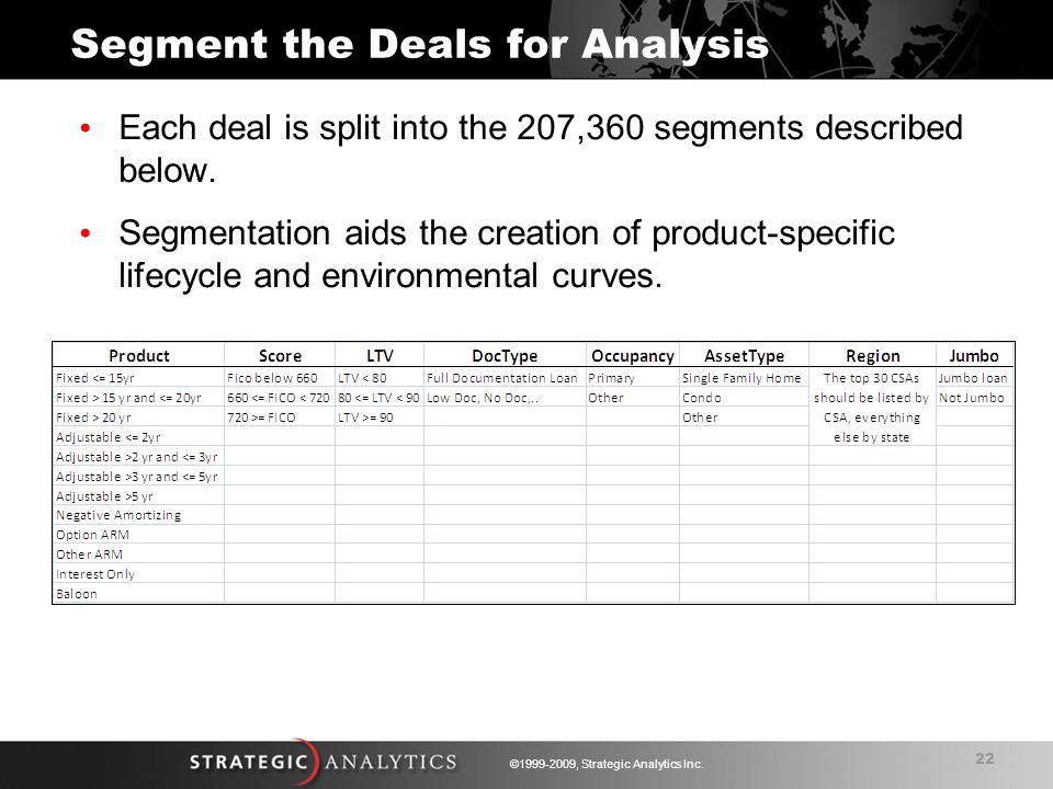 22 ©1999-2009, Strategic Analytics Inc. Segment the Deals for Analysis Each deal is split into the 207,360 segments described below. Segmentation aids