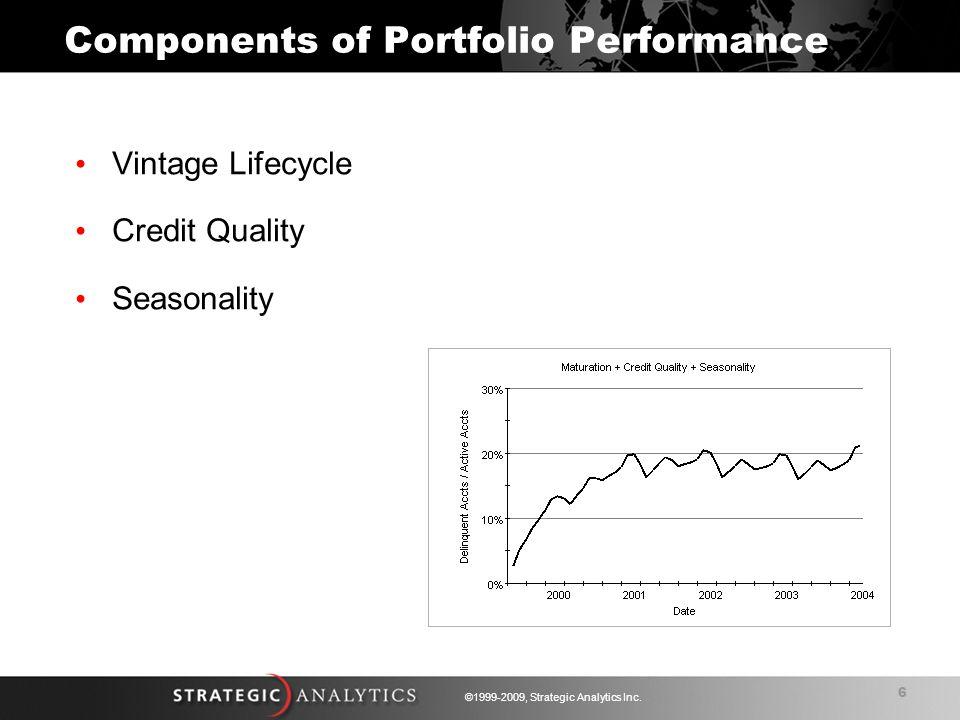 6 ©1999-2009, Strategic Analytics Inc.