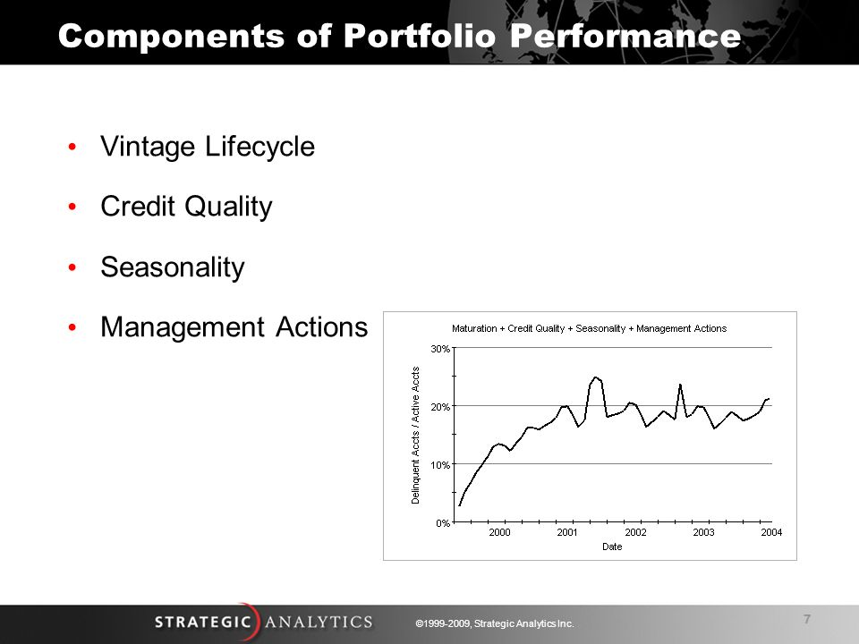 7 ©1999-2009, Strategic Analytics Inc. Vintage Lifecycle Credit Quality Seasonality Management Actions Components of Portfolio Performance