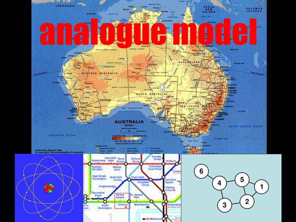 analogue model