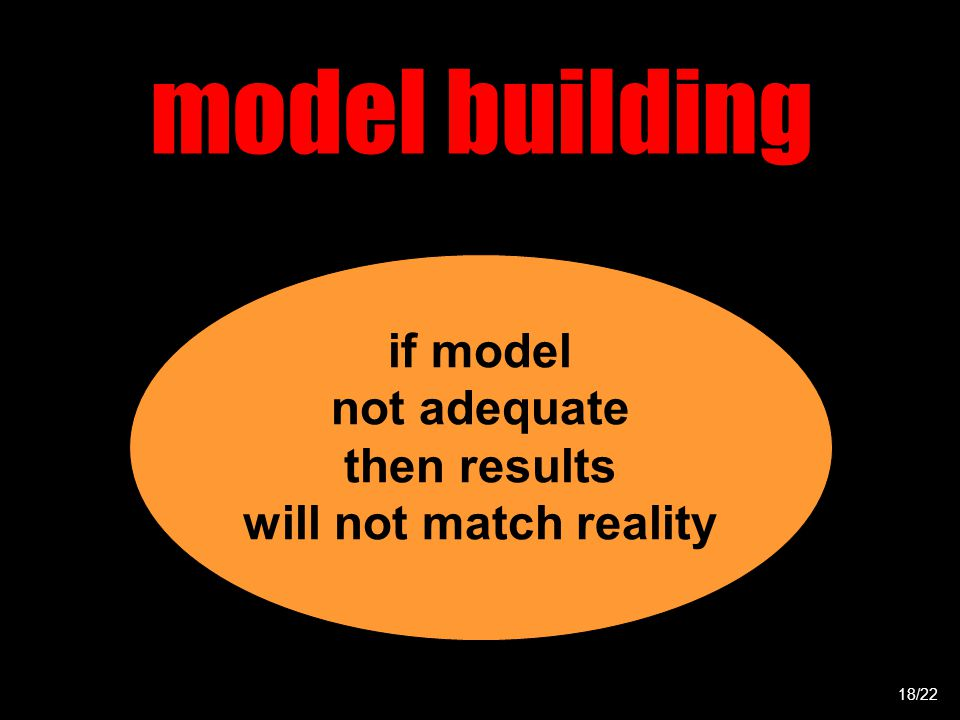 model building 18/22 if model not adequate then results will not match reality