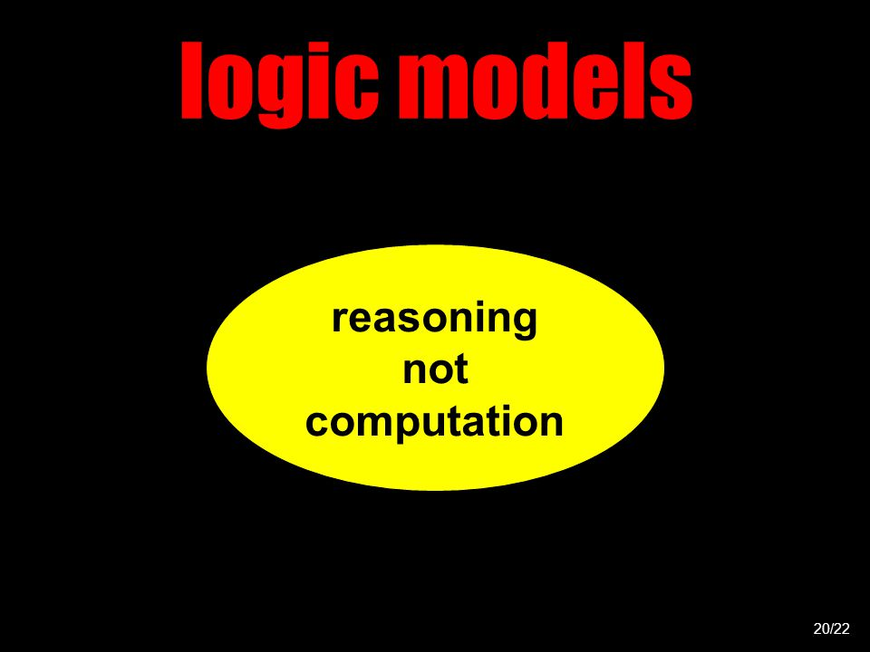 logic models 20/22 reasoning not computation