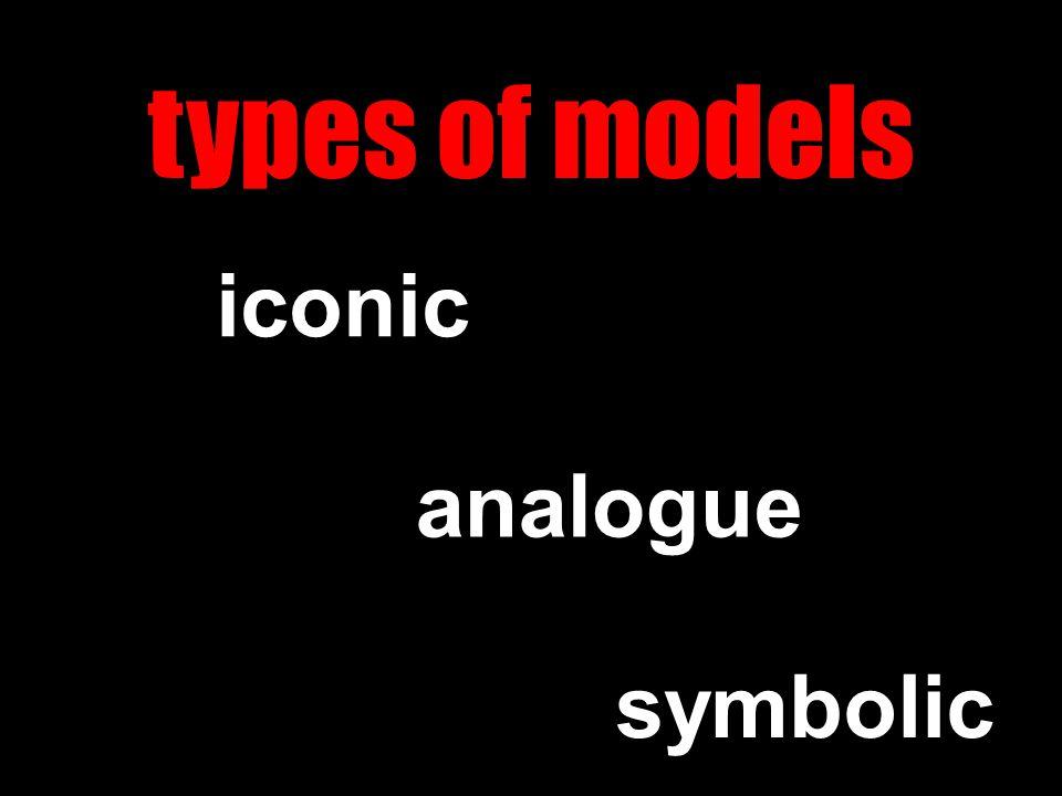types of models iconic analogue symbolic