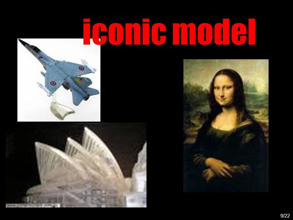 9/22 iconic model