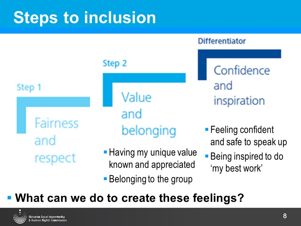 8 Steps to inclusion  Feeling confident and safe to speak up  Being inspired to do 'my best work'  Having my unique value known and appreciated  B