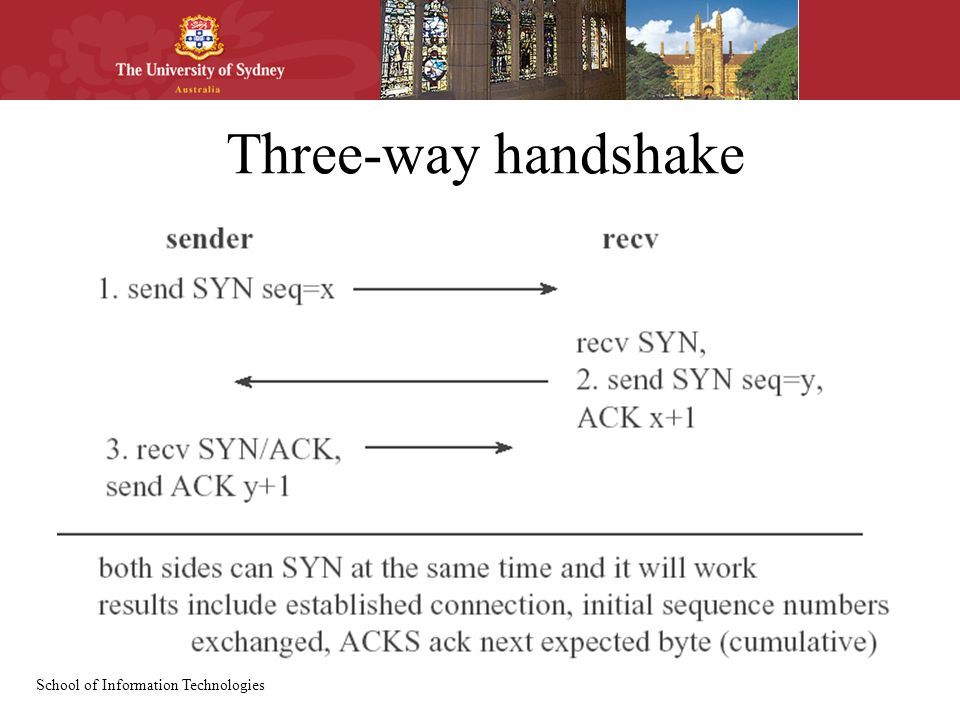 School of Information Technologies Three-way handshake