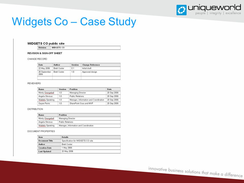 Widgets Co – Case Study