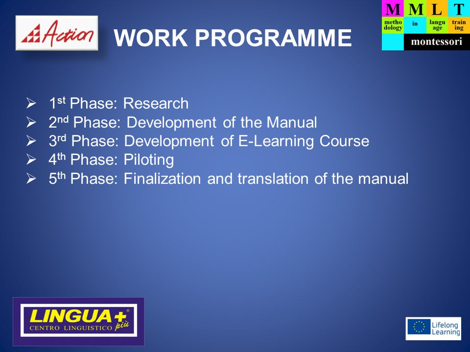 WORK PROGRAMME  1 st Phase: Research  2 nd Phase: Development of the Manual  3 rd Phase: Development of E-Learning Course  4 th Phase: Piloting  5 th Phase: Finalization and translation of the manual