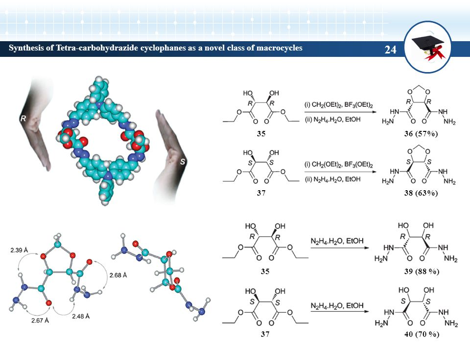 Synthesis of Tetra-carbohydrazide cyclophanes as a novel class of macrocycles 3536 (57%) 3738 (63%) 3539 (88 %) 3740 (70 %) 24