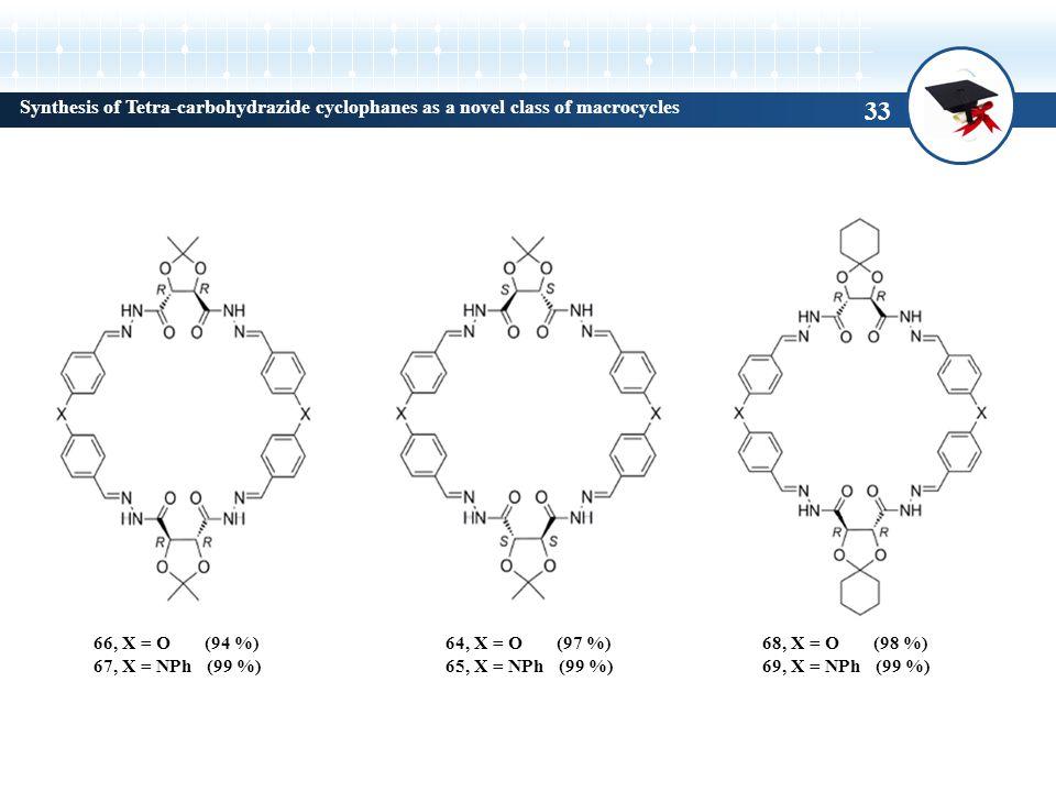 Synthesis of Tetra-carbohydrazide cyclophanes as a novel class of macrocycles 64, X = O (97 %) 65, X = NPh (99 %) 66, X = O (94 %) 67, X = NPh (99 %) 68, X = O (98 %) 69, X = NPh (99 %) 33