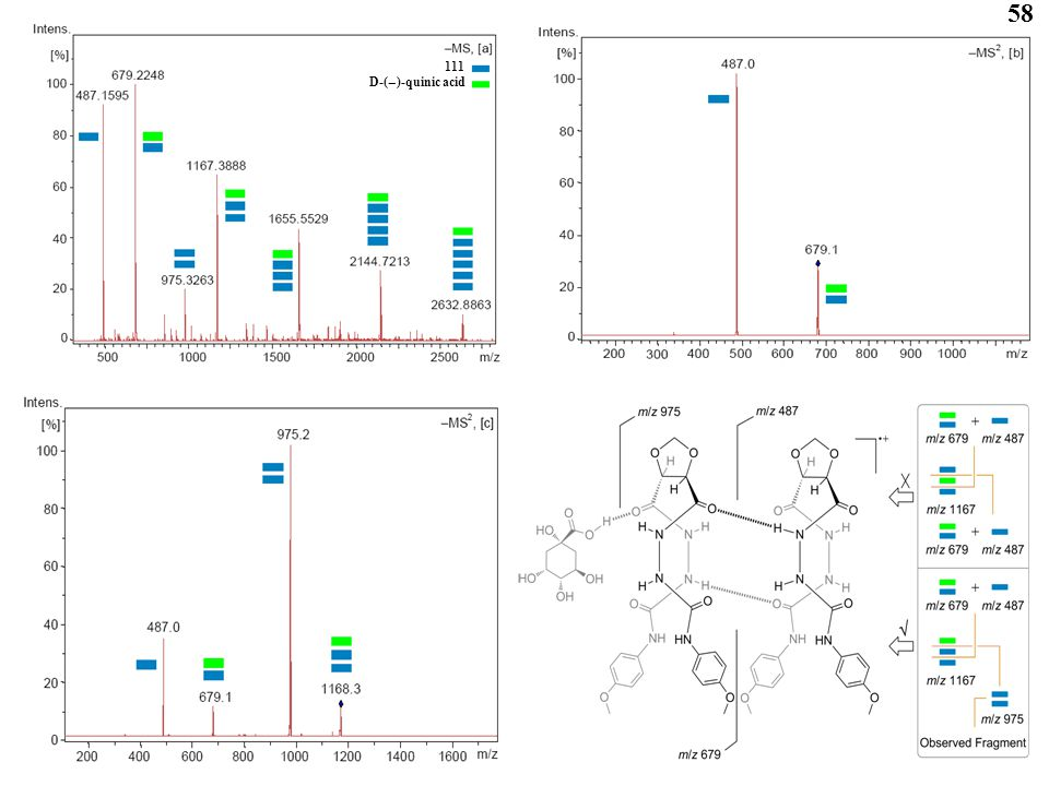 111 D-( ‒ )-quinic acid 58