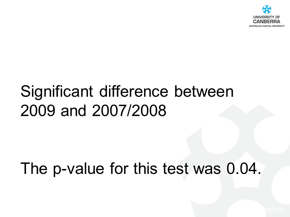 CRICOS #00212K Significant difference between 2009 and 2007/2008 The p-value for this test was 0.04.