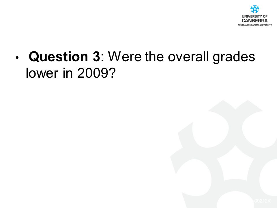 CRICOS #00212K Question 3: Were the overall grades lower in 2009