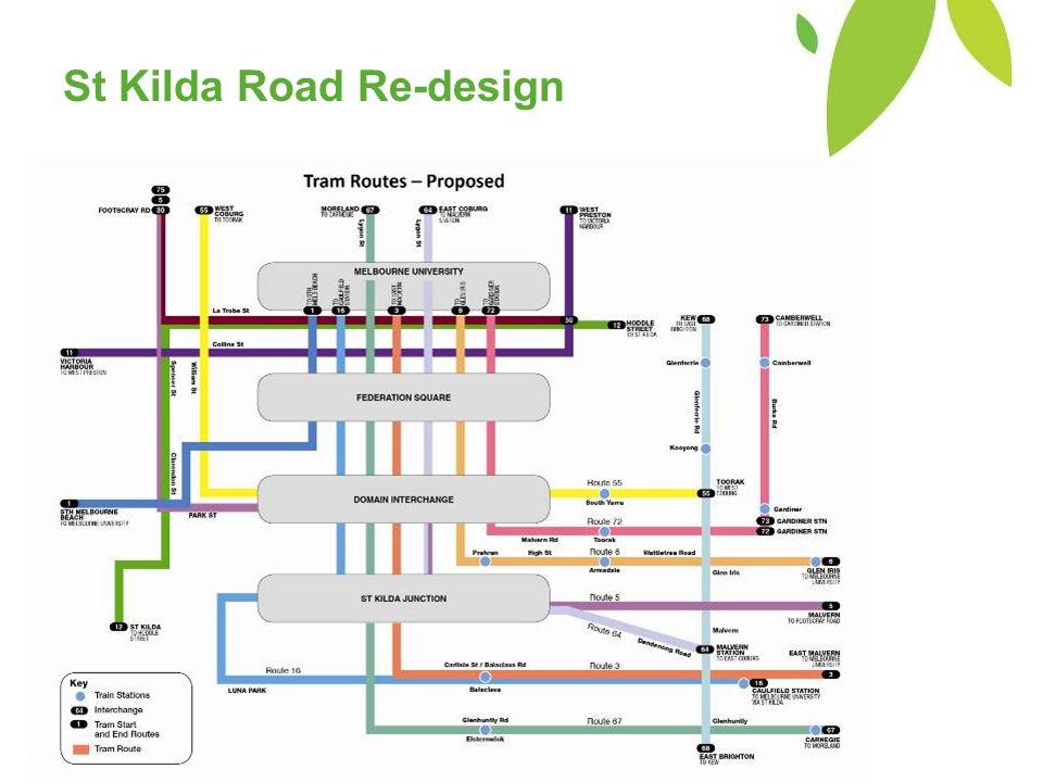 St Kilda Road Re-design