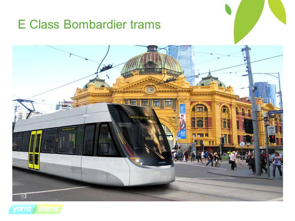 E Class Bombardier trams