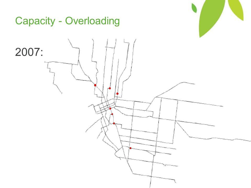 Capacity - Overloading 2007: