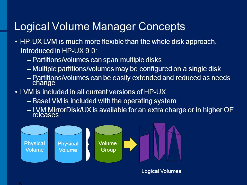 Logical Volume Manager Concepts HP-UX LVM is much more flexible than the whole disk approach. Introduced in HP-UX 9.0: –Partitions/volumes can span mu