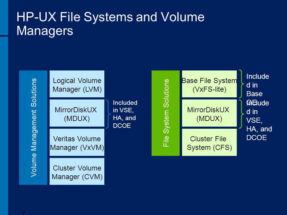 7 HP-UX File Systems and Volume Managers Logical Volume Manager (LVM) MirrorDiskUX (MDUX) Veritas Volume Manager (VxVM) Cluster Volume Manager (CVM) V