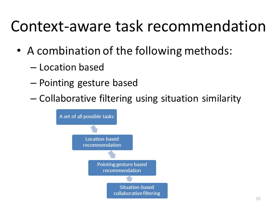 Context-aware task recommendation A combination of the following methods: – Location based – Pointing gesture based – Collaborative filtering using situation similarity 15 A set of all possible tasks Location-based recommendation Pointing gesture based recommendation Situation-based collaborative filtering