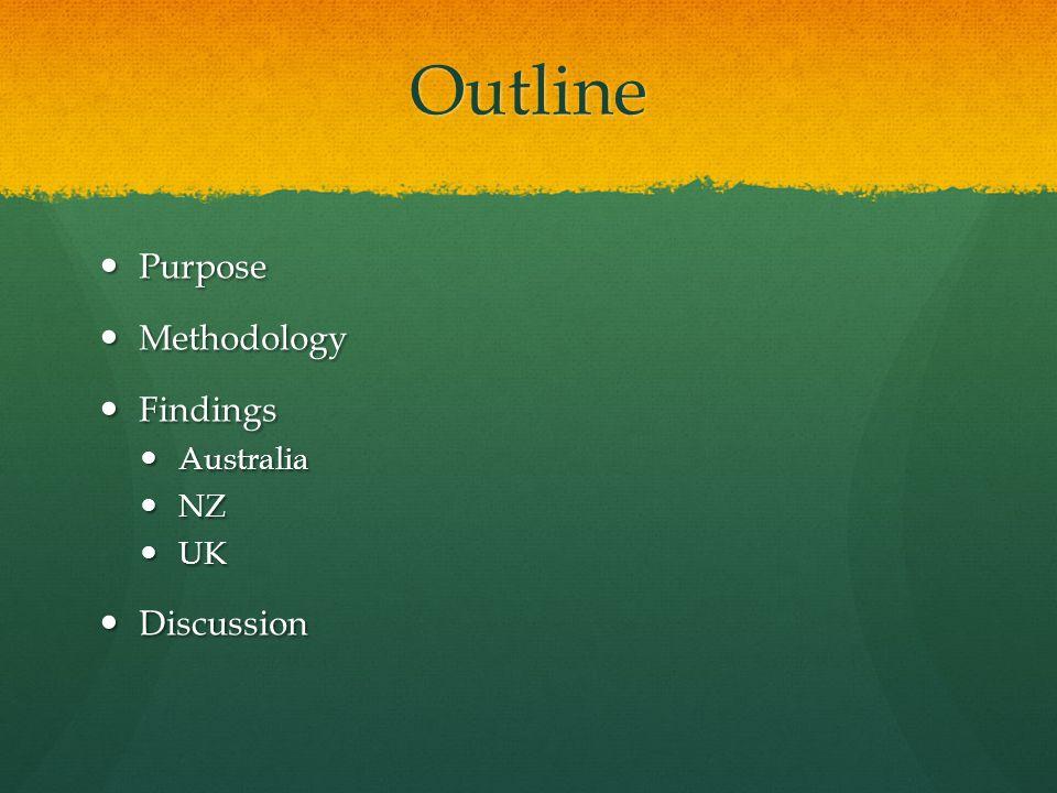 Outline Purpose Purpose Methodology Methodology Findings Findings Australia Australia NZ NZ UK UK Discussion Discussion