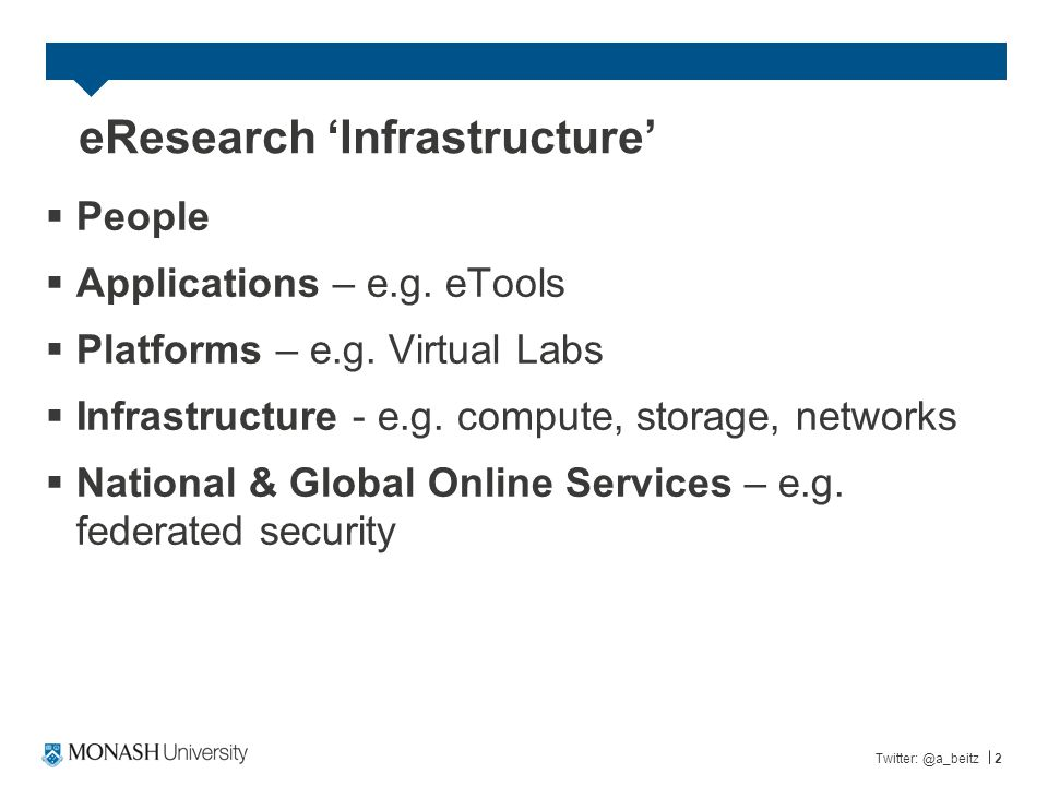 eResearch 'Infrastructure' PPeople AApplications – e.g. eTools PPlatforms – e.g. Virtual Labs IInfrastructure - e.g. compute, storage, network