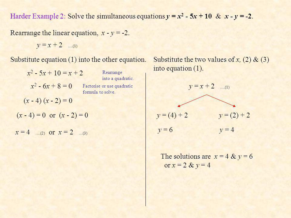 Harder Example 2: Solve the simultaneous equations y = x 2 - 5x + 10 & x - y = -2. Rearrange the linear equation, x - y = -2. y = x + 2 ….(1) Substitu