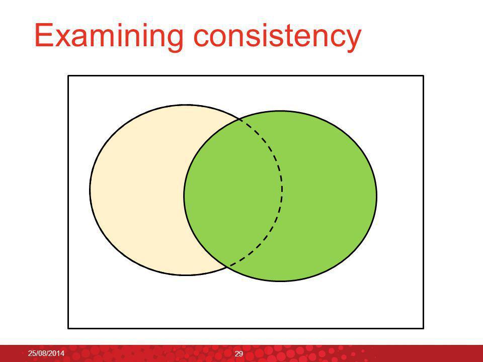 Examining consistency 25/08/2014 29