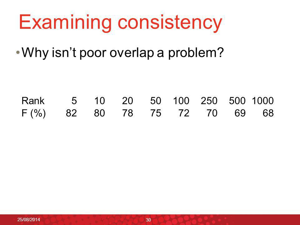Examining consistency Why isn't poor overlap a problem.