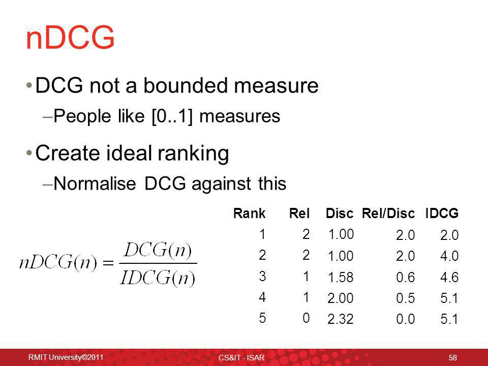 nDCG DCG not a bounded measure –People like [0..1] measures Create ideal ranking –Normalise DCG against this RMIT University©2011 CS&IT - ISAR 58