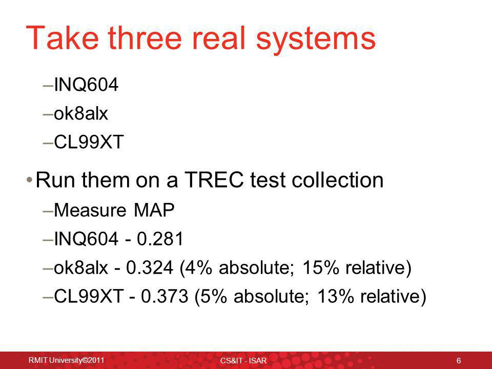 Take three real systems –INQ604 –ok8alx –CL99XT Run them on a TREC test collection –Measure MAP –INQ604 - 0.281 –ok8alx - 0.324 (4% absolute; 15% relative) –CL99XT - 0.373 (5% absolute; 13% relative) RMIT University©2011 CS&IT - ISAR 6