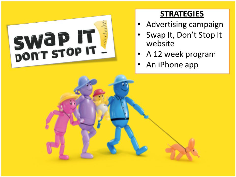 STRATEGIES Advertising campaign Swap It, Don't Stop It website A 12 week program An iPhone app
