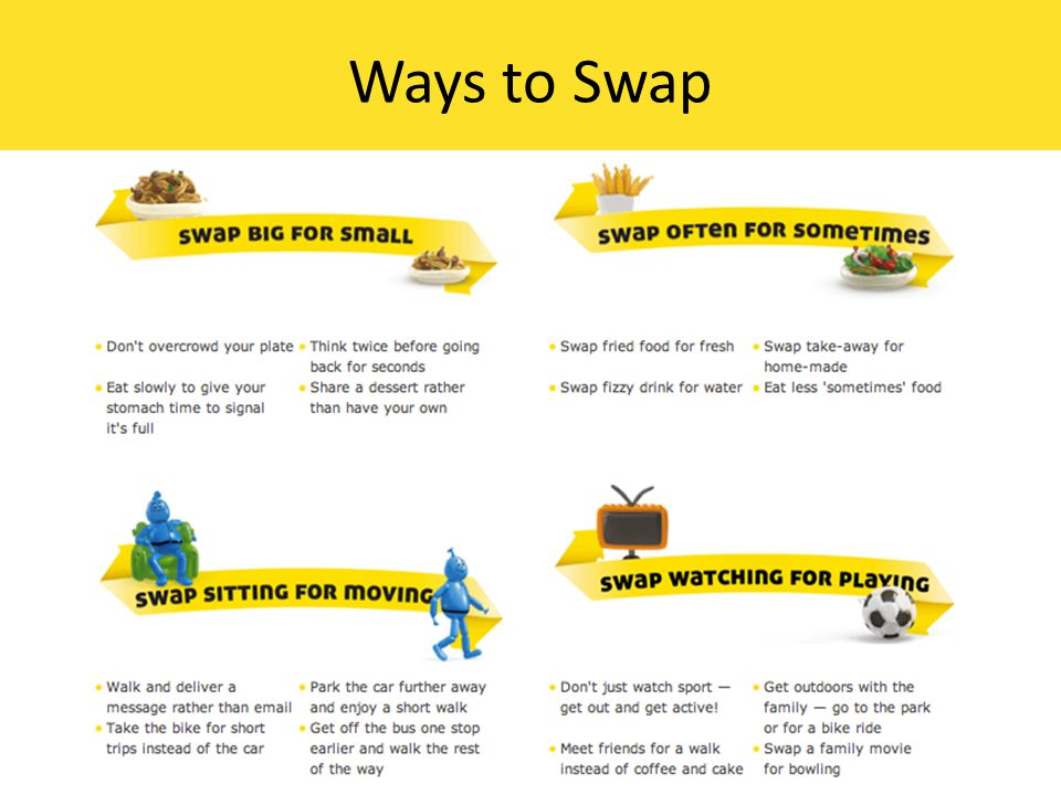 Ways to Swap