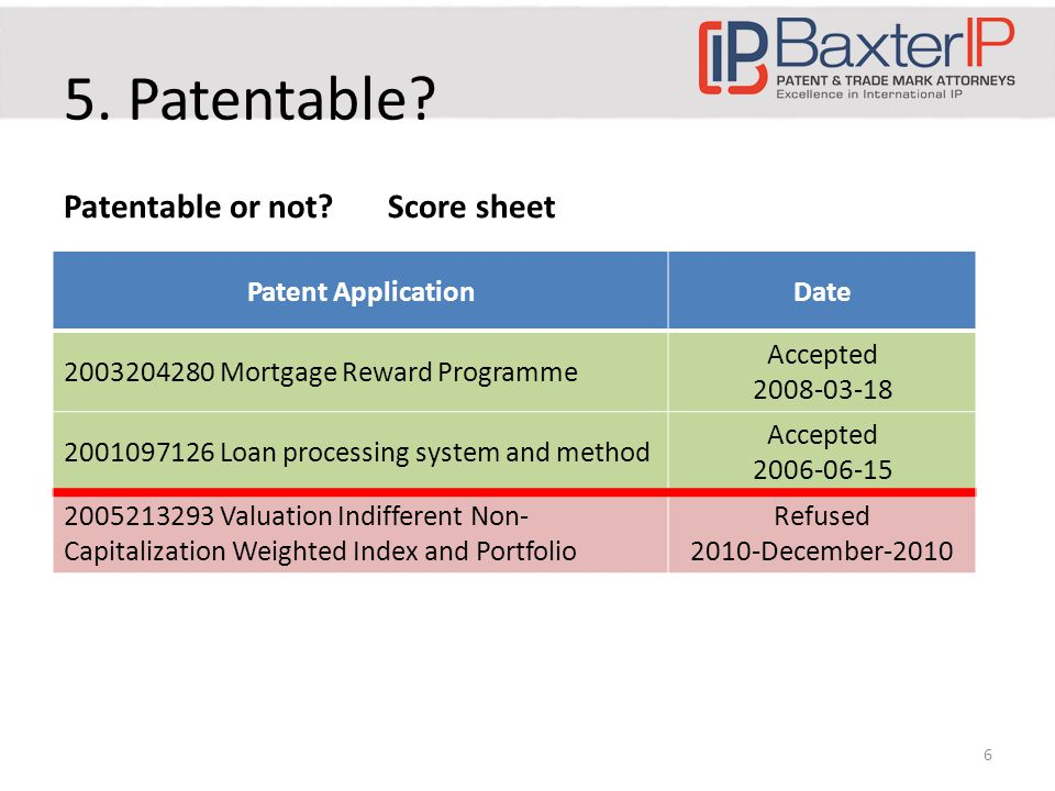 5. Patentable. Patentable or not.