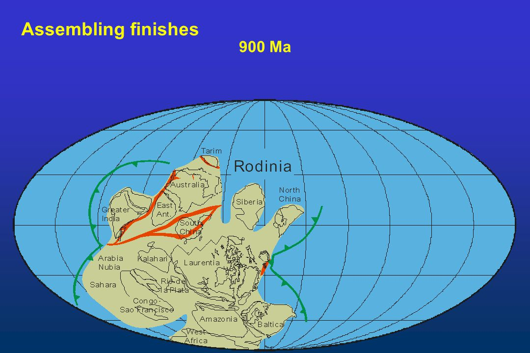 900 Ma Assembling finishes