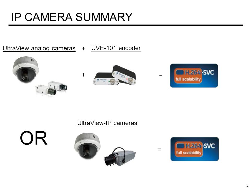 2 IP CAMERA SUMMARY + = UVE-101 encoder UltraView analog cameras + = UltraView-IP cameras OR