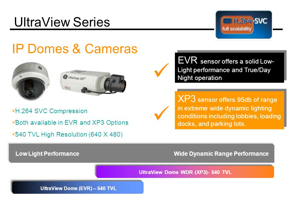 UltraView Series UltraView Dome (EVR) – 540 TVL UltraView Dome WDR (XP3)- 540 TVL Low Light Performance Wide Dynamic Range Performance IP Domes & Cameras H.264 SVC Compression Both available in EVR and XP3 Options 540 TVL High Resolution (640 X 480) EVR sensor offers a solid Low- Light performance and True/Day Night operation XP3 sensor offers 95db of range in extreme wide dynamic lighting conditions including lobbies, loading docks, and parking lots.