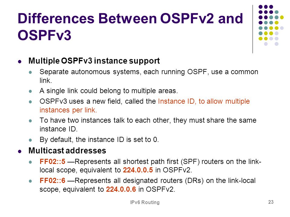 IPv6 Routing 23 Differences Between OSPFv2 and OSPFv3 Multiple OSPFv3 instance support Separate autonomous systems, each running OSPF, use a common li