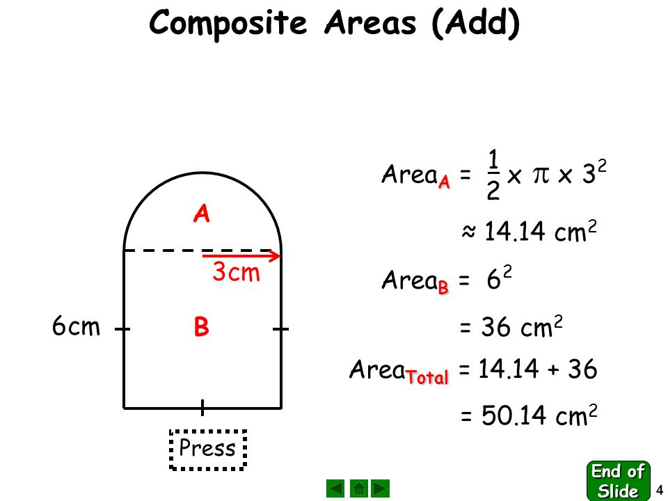 3 Composite Areas (Minus) 6 m 10 m A Large = L x B = 10 x 6 = 60 m 2 A Total = A Large - A Small = 60 - 10 = 50 m 2 2 m 5m A Small = L x B = 5 x 2 = 10 m 2 End of Slide
