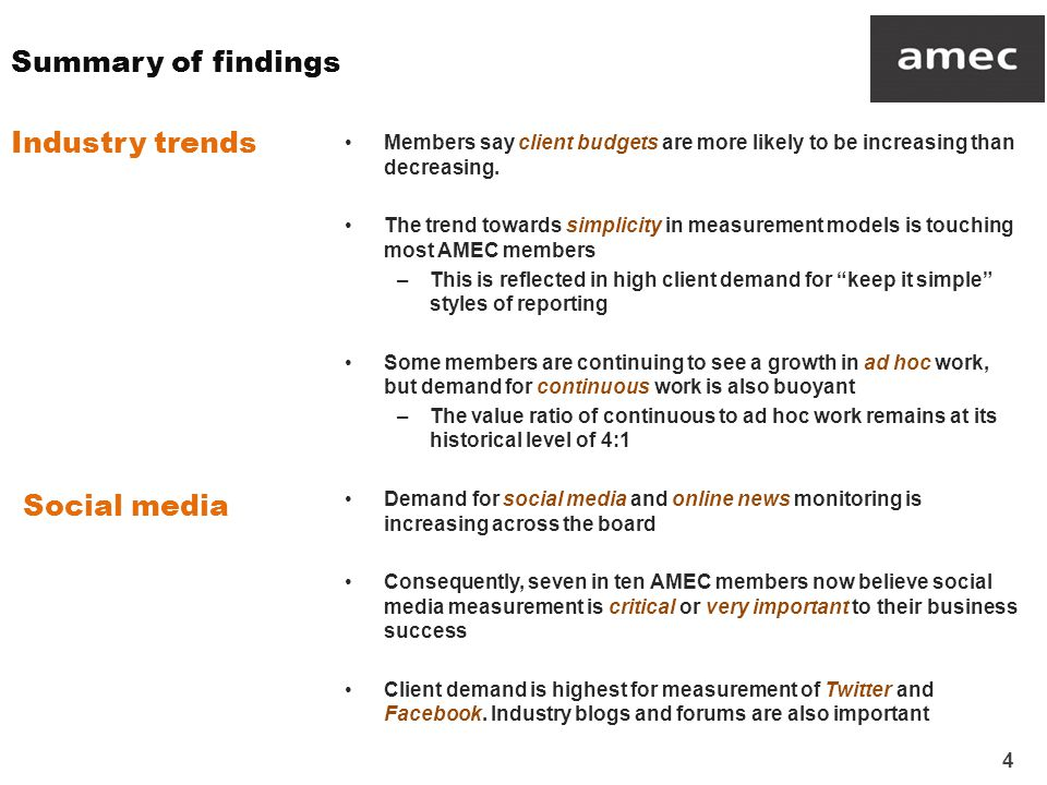 5 Summary of findings Two-thirds of communications measurement efforts still focus on outputs, according to clients –However, the proportion of efforts focusing on outcomes and business results has increased somewhat in the past three years Key objectives for clients from measurement work include measuring both quantity and quality and transparency/ ability to be replicated –Social media measurement is the third ranked priority, although AMEC members appear to under-estimate how important this is to clients Clients report that the industry performs well on most of the key criteria for successful measurement work: –Top management reporting, simplicity, brand/reputation tracking and delivering insights Areas where industry performance is felt to be lagging behind expectation –Including social media measurement, including radio and providing online dashboards Client perspectives